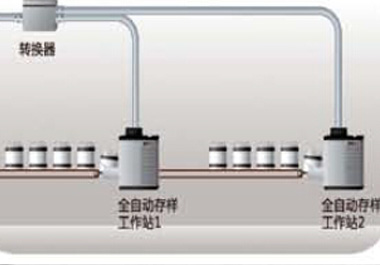 Coal Sample Gas Delivery System